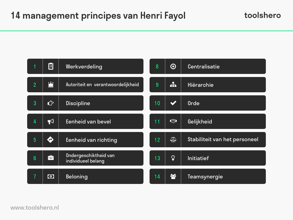 14 management principes van Henri Fayol - ToolsHero