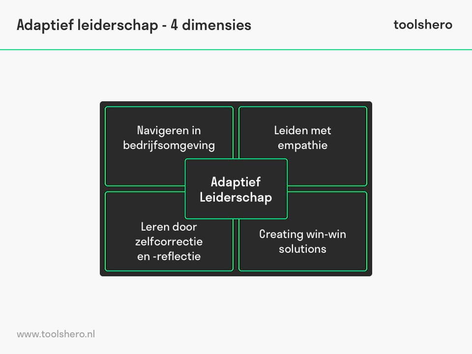 Dimensies van adaptief leiderschap - toolshero