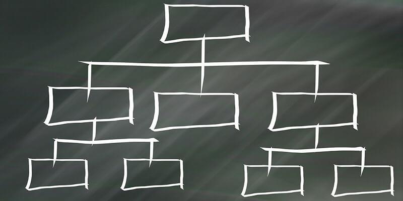 Wat is Means End Analysis MEA - toolshero