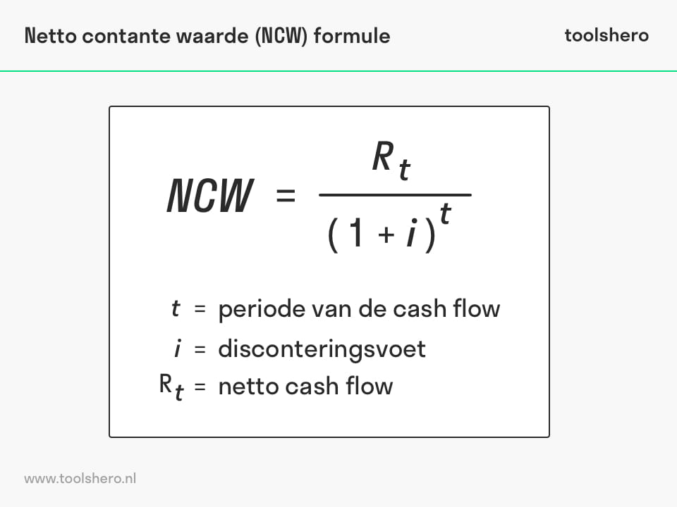 Netto Contante Waarde (NCW) formule - toolshero