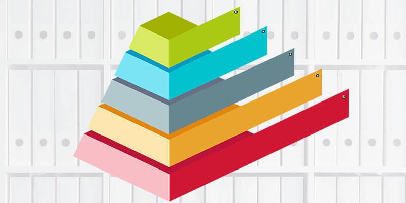 Minto piramide principe - ToolsHero