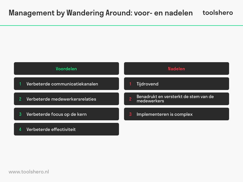 Management by Wandering Around voordelen - toolshero