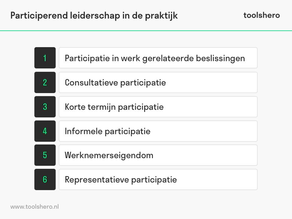 Participerend leiderschap voorbeelden - toolshero