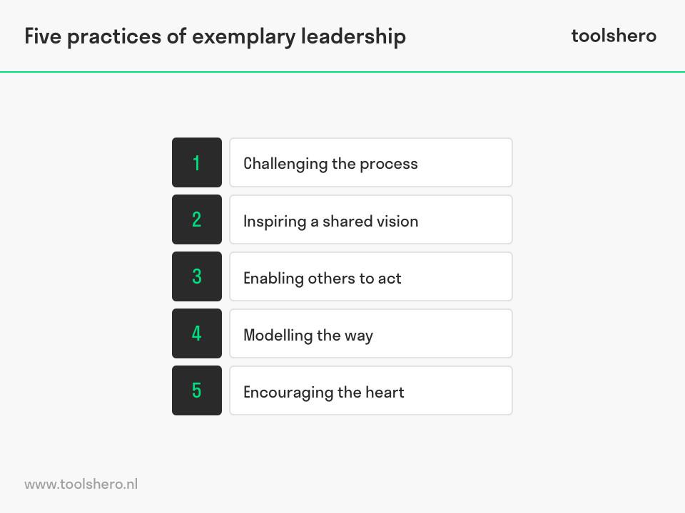 Functional leadership five practices of exemplary leadership - toolshero