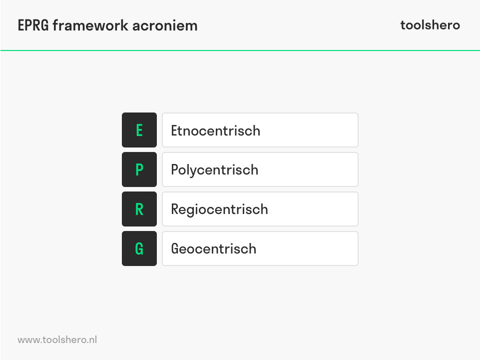 EPRG framework acroniem betekenis - toolshero