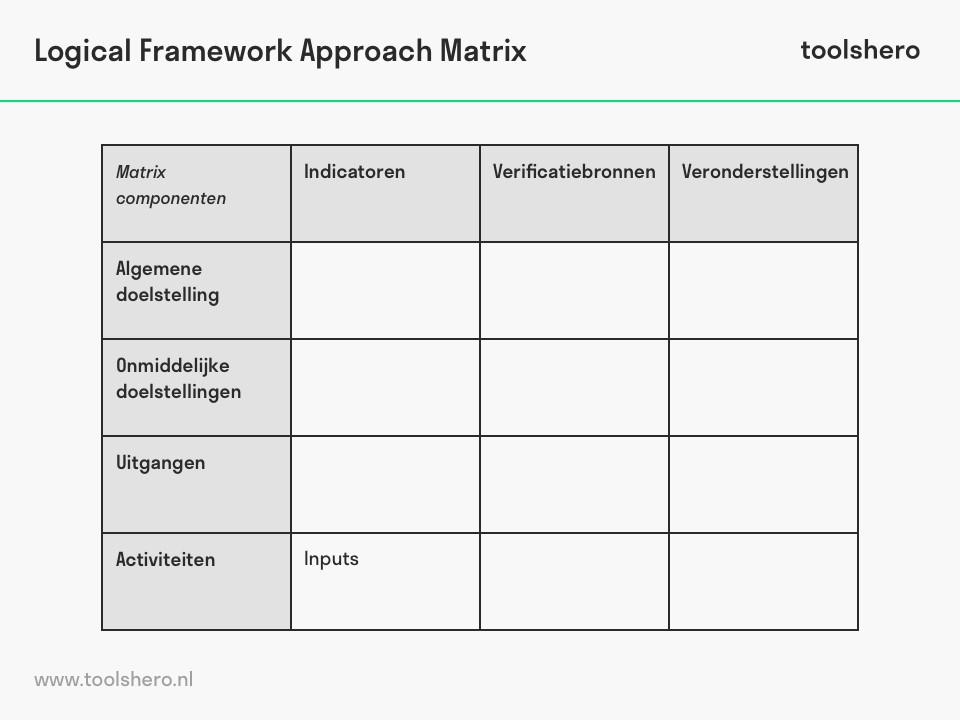 logical framework analysis - toolshero