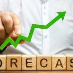 Financiële prognose - toolshero