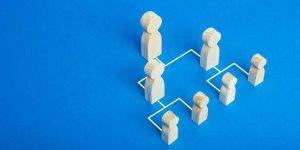 Multi Level Marketing MLM definitie - toolshero