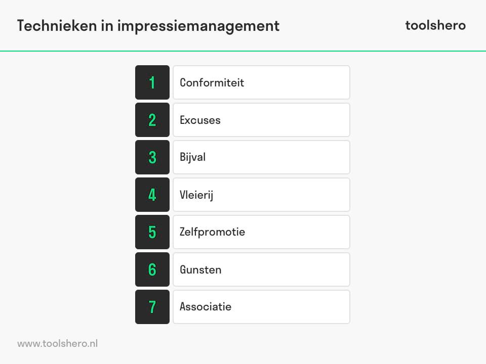 Impressiemanagement technieken - toolshero
