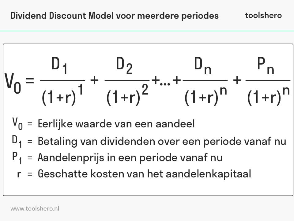 3.Dividend Discount Model voor meerdere periodes - toolshero