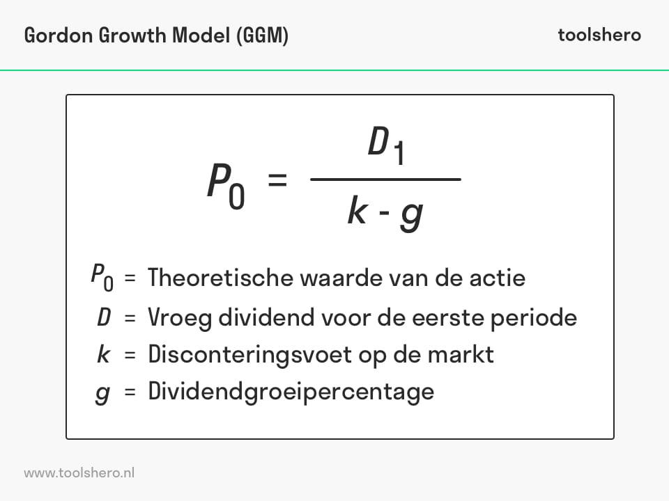 Gordon Growth Model (GGM) - toolshero