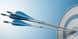 SERVQUAL model kwaliteitsmanagement tool - ToolsHero